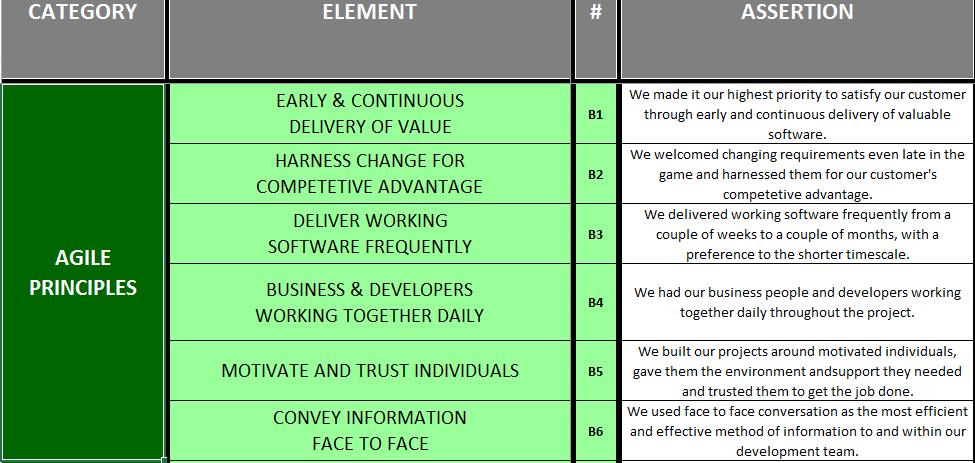 Agile Manifesto Principles-1-6