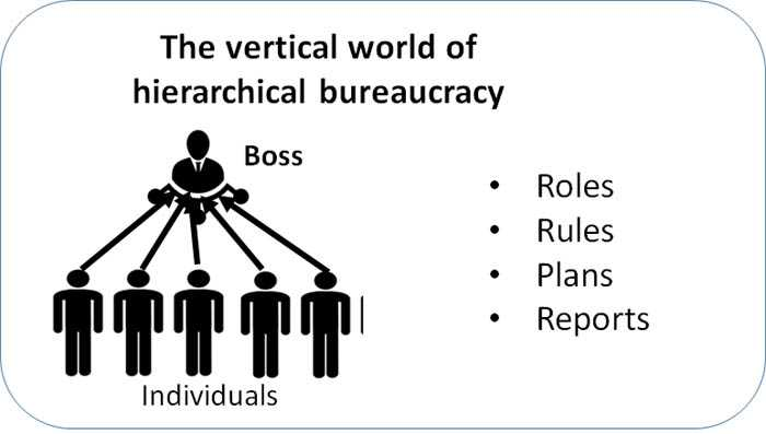 The vertical world of hierarchical bureaucracy