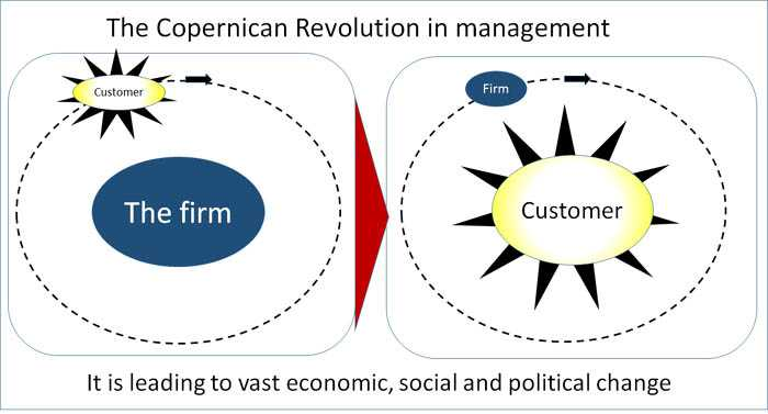 Copernican revolution in management